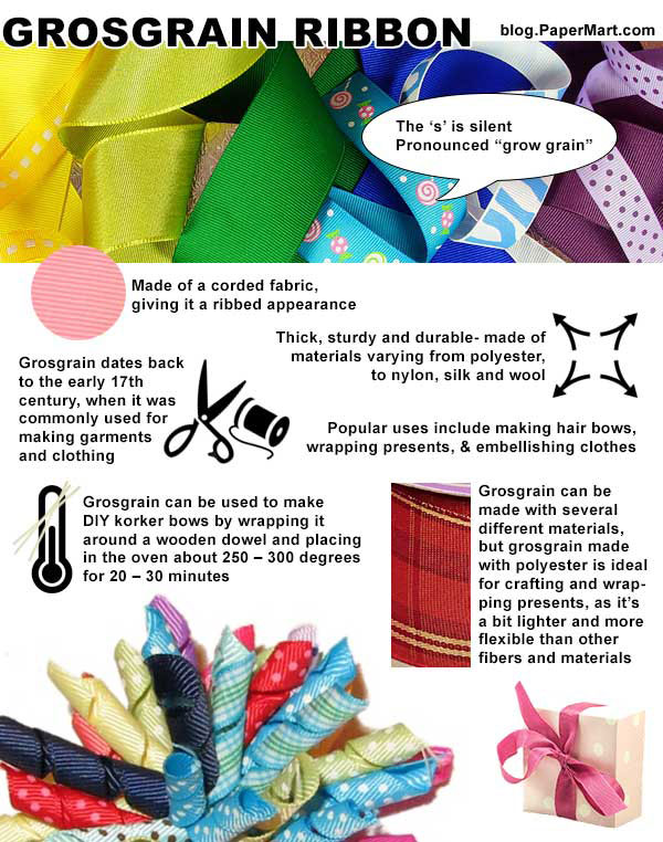 All About Ribbon Infographic: Grosgrain