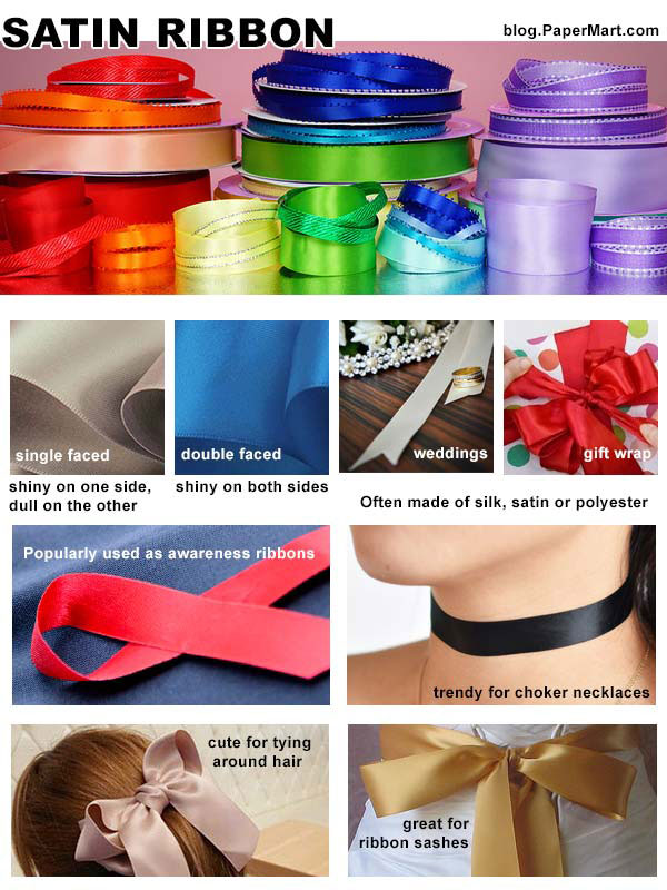 All About Ribbon Infographic: